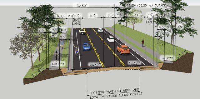 Jacobs Gate & Associates LLC Transportation Engineering